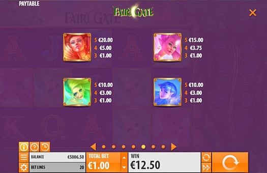 Таблица выплат в аппарате Fairy Gate