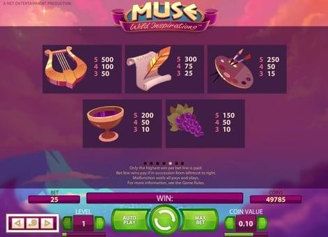 Таблица выплат в аппарате Muse: Wild Inspiration