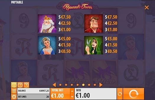 Вылаты за символы в аппарате Rapunzel's Tower