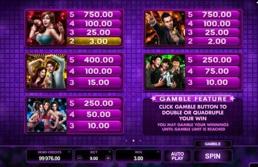 Выплаты за символы в игре Karaoke Party
