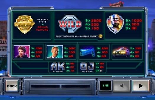 Таблица выплат в игре Robocop