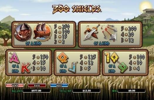 Выплаты за символы в игровом аппарате 300 Shields
