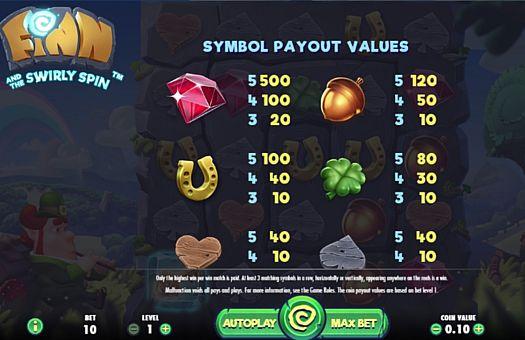 Выплаты за символы в игровом аппарате Finn and the Swirly Spin