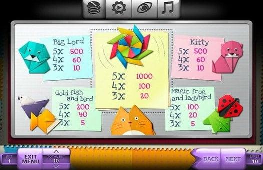 Таблица выплат игрового аппарата Origami
