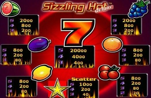 Таблица выплат игрового аппарата Sizzling Hot Deluxe
