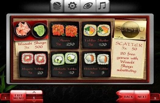 Символы и коэффициенты аппарата Sushi