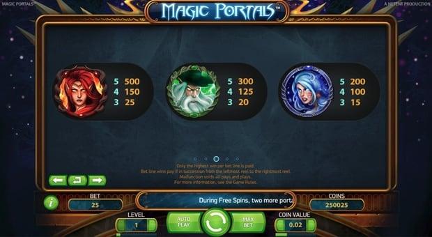 Коэффициенты символов в игровом автомате Magic Portals