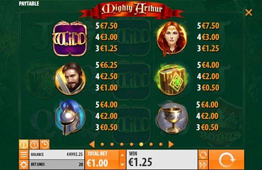 Таблица выплат в онлайн аппарате Mighty Arthur