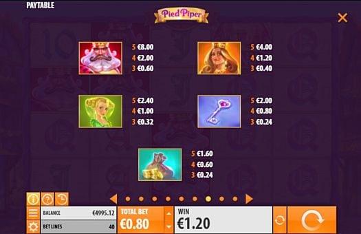 Выплаты за символы в онлайн аппарате Pied Piper