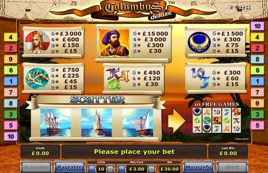 Таблица коэффициентов онлайн автомата Columbus Deluxe