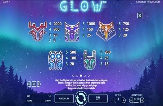Таблица выплат онлайн автомата Glow