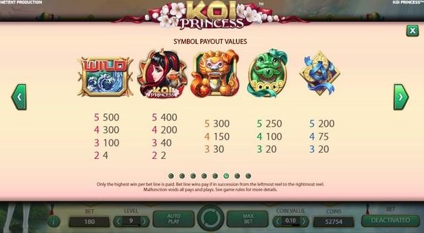 Коэффициенты символов в онлайн слоте Koi Princess
