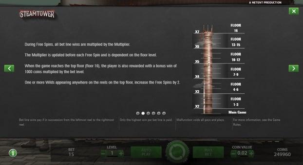 Бонусная функция в онлайн слоте Steam Tower