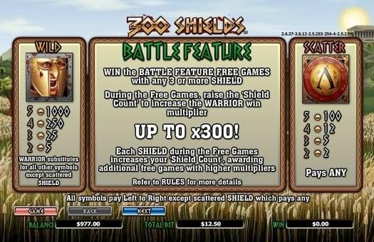 Wild, Scatter и правила фриспинов в слоте 300 Shields