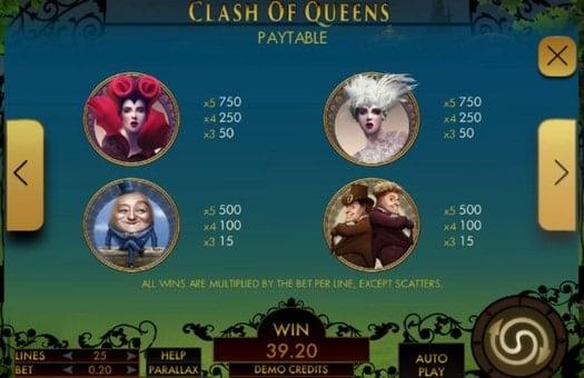 Таблица слота Clash of Queens