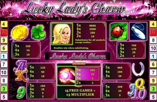 Таблица выплат слота Lucky Lady's Charm Deluxe